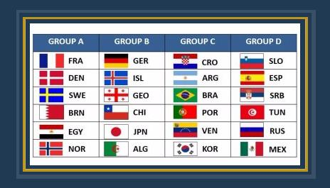 قرعة كأس العالم لليد